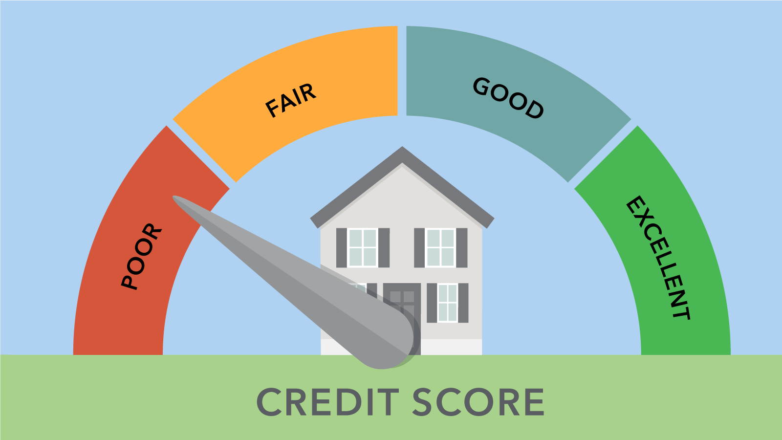 Why Landlords Should Avoid Tenants with Bad Credit